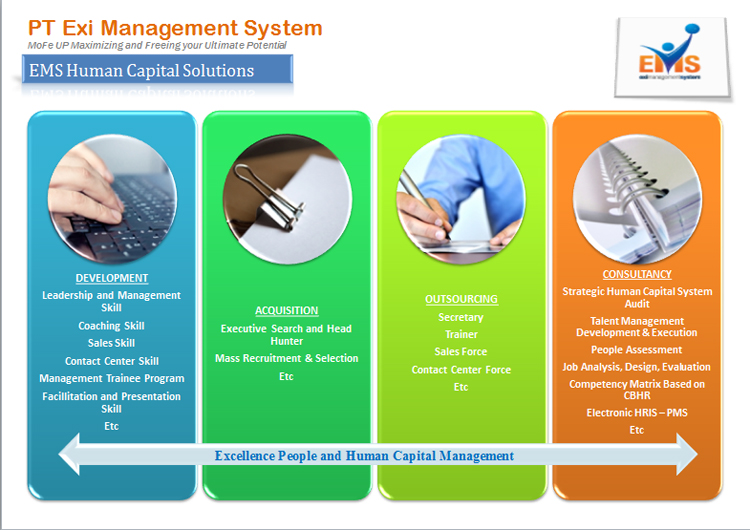 Pt exi management system2