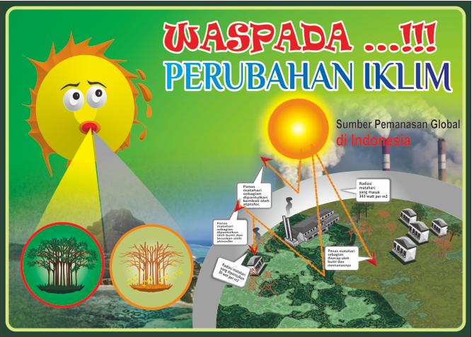 Sribu Desain Poster Desain Poster Untuk Edukasi Perubahan