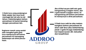 Gallery desain logo untuk addroo smart business normal 55e5dd1f90 ccuart Image collections