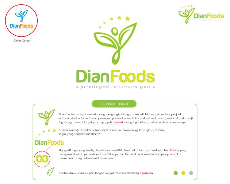 Sribu Desain Logo Desain Logo Untuk Dian Foods Slogan