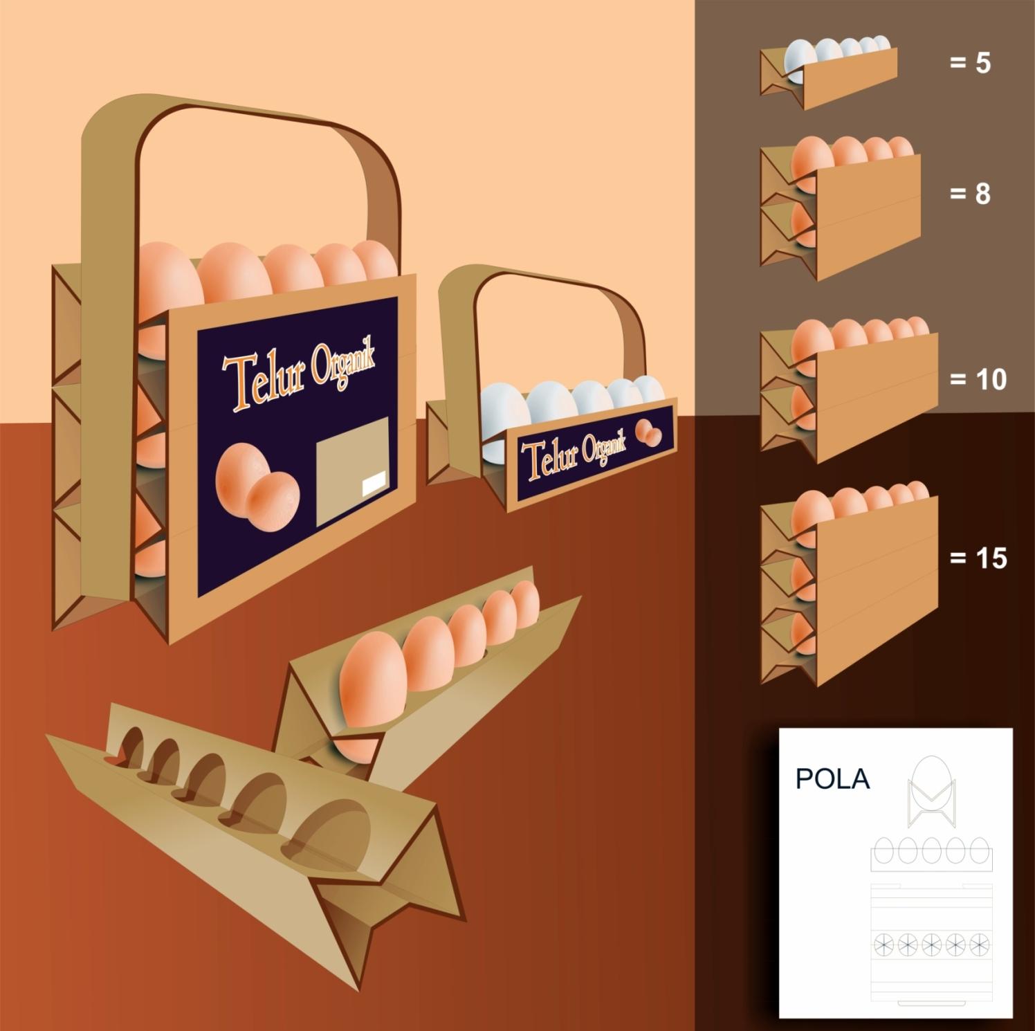 Sribu: Desain Kemasan - Desain Kemasan Dus Untuk Produk Telu