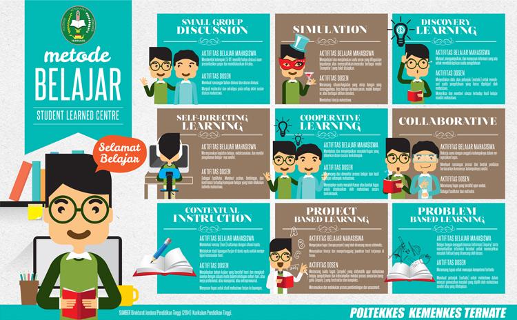 Sribu Infographic Theme Infografik Metode Pembelajaran S